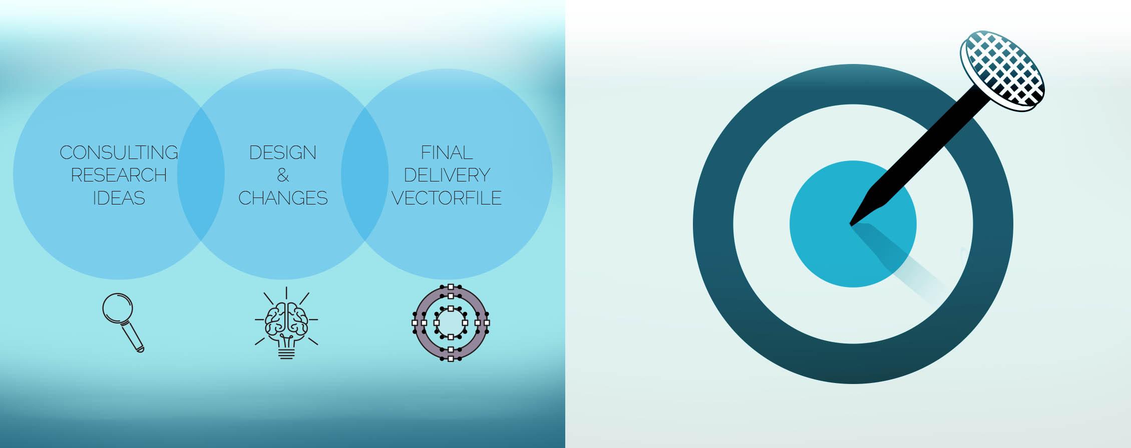 logo design muenchen corporate identity logo erstellen muenchen ci