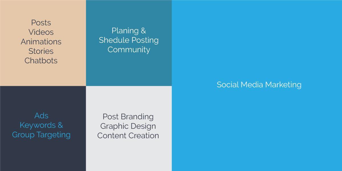 social media marketing smm sma seo sea 03 de