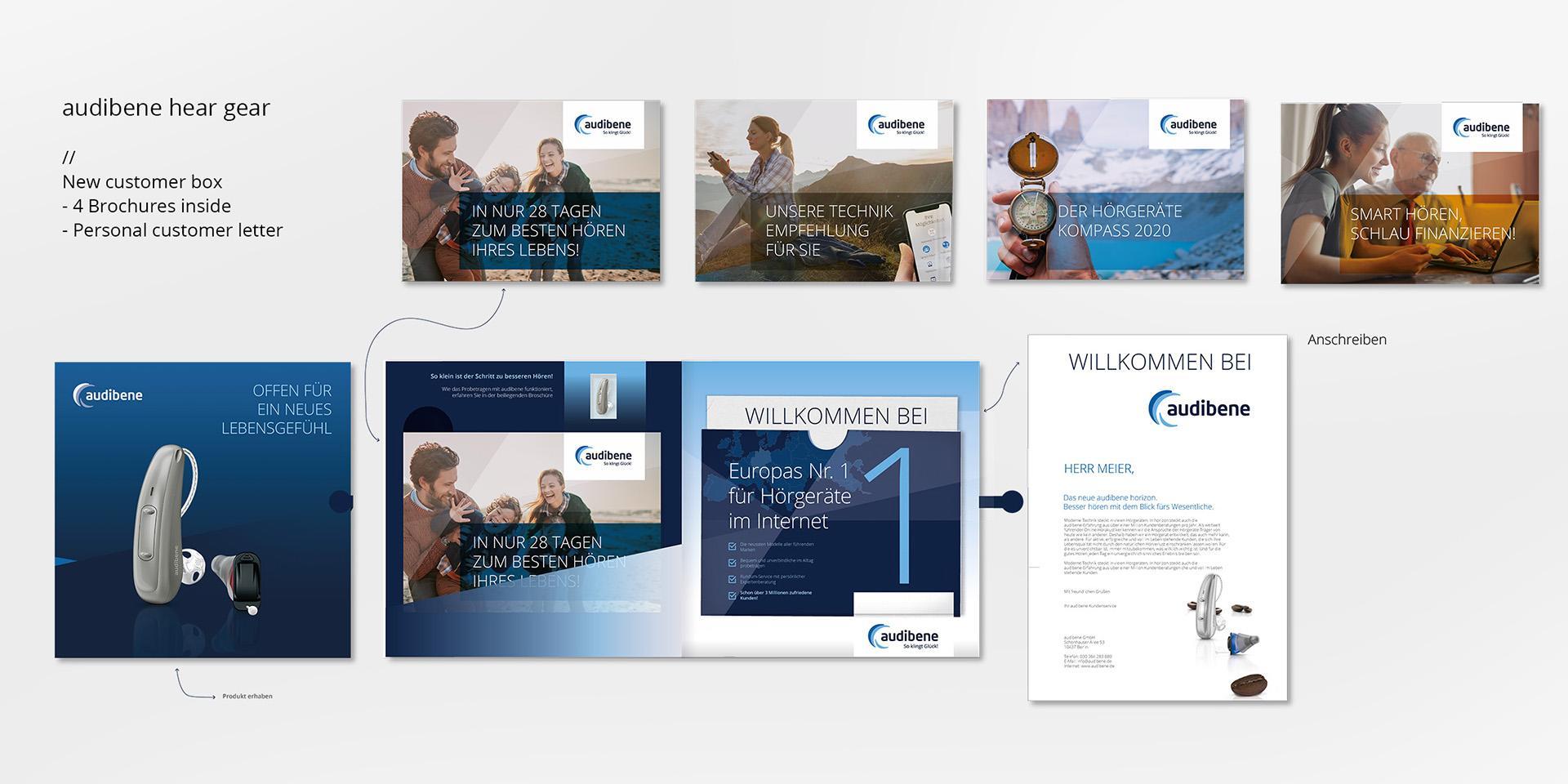 gfd ab et werbeagentur werbung grafik print Kreativ agentur muenchen full service 360 marketing